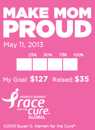 Komen Global Race Fundraise with Facebook